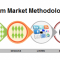 MomMarketMethodology-450x260